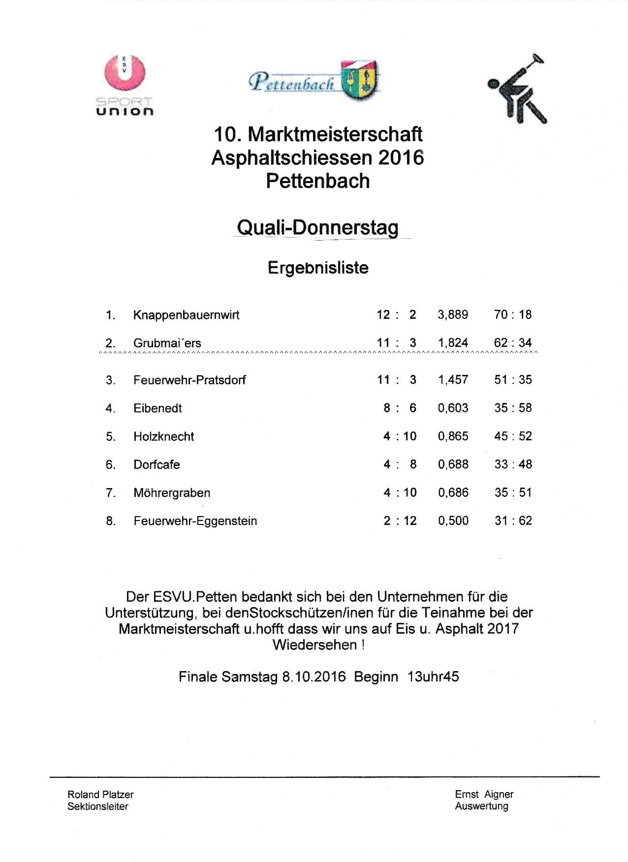 Qualifikation Donnerstag